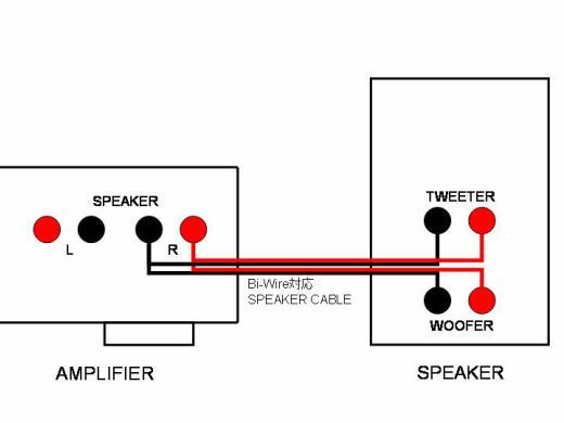 バイワイヤリング接続図その2